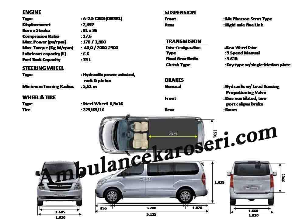 karoser-mobil-ambulance-hyundai-h1-starex
